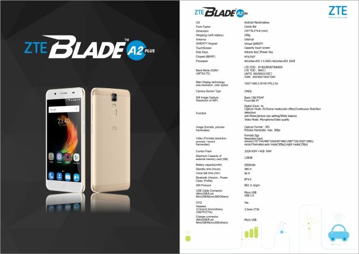 Blade A2 Plus Spec Sheet.jpg